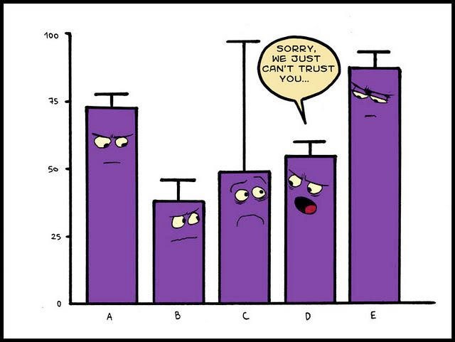 joke about confidence intervals
